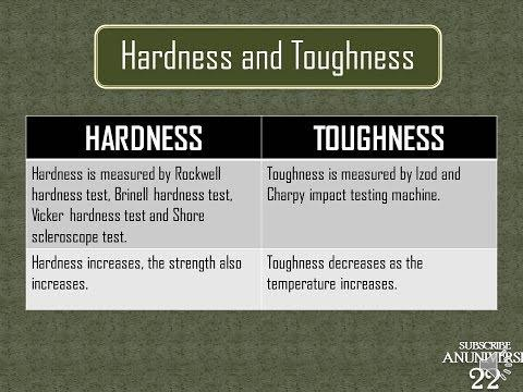 What is Difference between Hardness and Toughness?