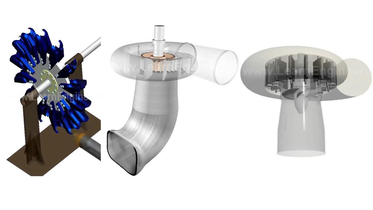 What is the differences between pelton turbine and kaplan turbine ?