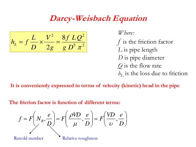 For what Darcy–Weisbach equation is used?