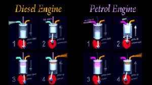 What is the difference between a diesel engine and a petrol engine?