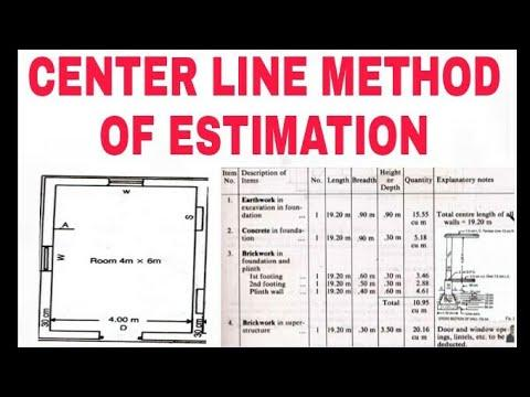 EXPLAIN THE CENTER LINE METHOD OF ESTIMATION
