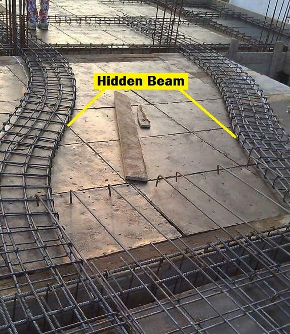 WHAT IS HIDDEN BEAM/CONCEALED BEAM