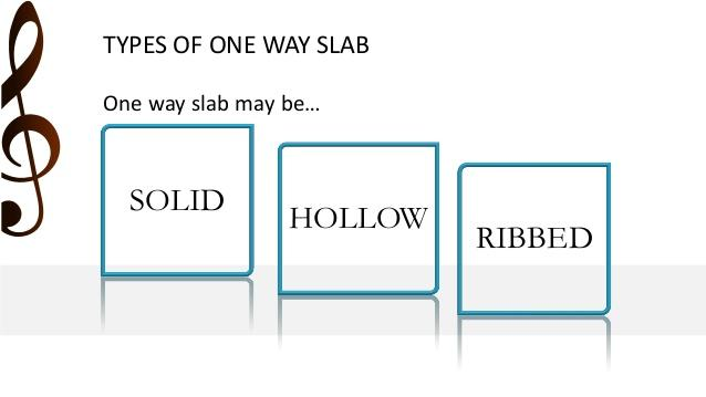 WHICH SLAB IS BETTER – RIBBED SLAB OR SOLID SLAB