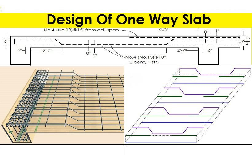 HOW TO DESIGN ONE WAY SLAB