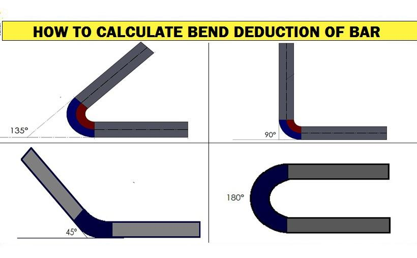 HOW TO CALCULATE BEND DEDUCTION LENGTH OF BAR