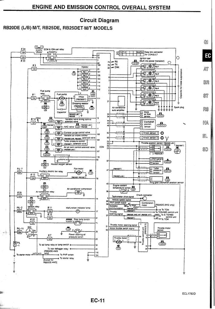 rb25 wiring plug diagram wiring diagram third levelnissan skyline rb25det neo wiring diagram pinout nissan circuit damper wiring diagram rb25 wiring plug diagram