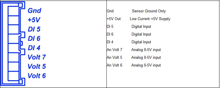 Brilliant St205 Ecu Wiring Diagram Basic Electronics Wiring Diagram Wiring 101 Akebretraxxcnl