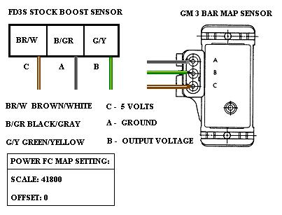 gm 2 bar map sensor wiring diagram online wiring diagram data3 bar map sensor wiring 1 ulrich temme de \\u2022gm 3 bar map sensor calibration