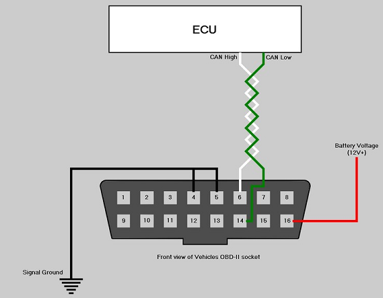 ECU to OBD2 socket.png