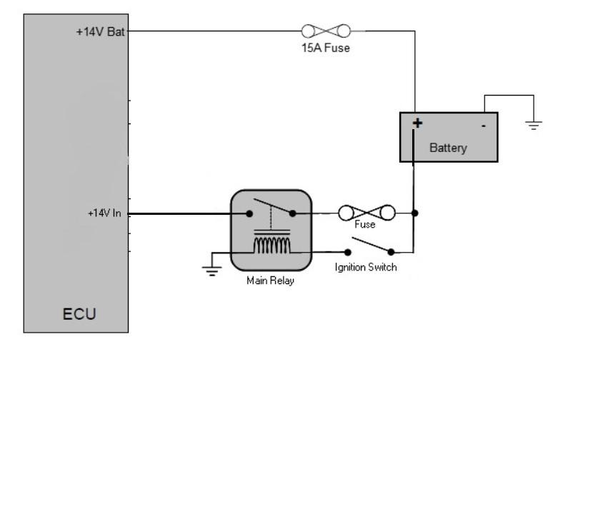 Power supply - G4+ - Link Engine Management
