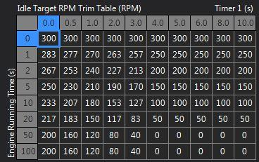 Link G4 idle target RPM trim table.JPG