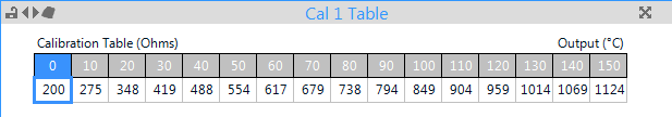 Cal Table 2.png