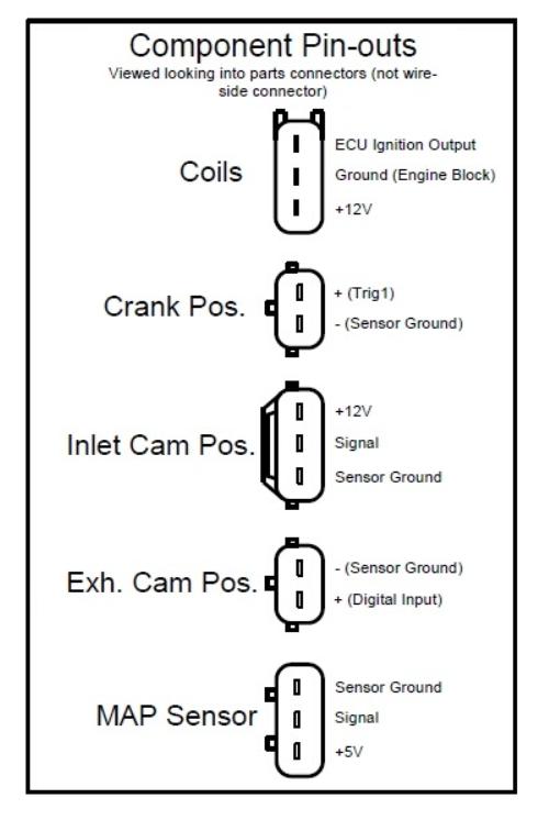 Running Subaru Dual AVCS Heads - Page 2 - ViPEC V Series
