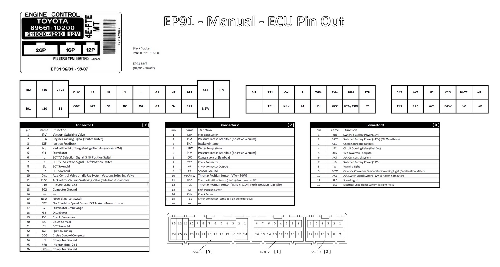 Toyota Ecu Pinout Diagrams Pdf 30 Wiring Diagram Images Echo 59dfe26dc2131 Ep91ecupinout8f2c9c59b47f1e4196dcc4ad4a5d9f03 Help With Monsoon On A Glanza Ep91 4efte Engine