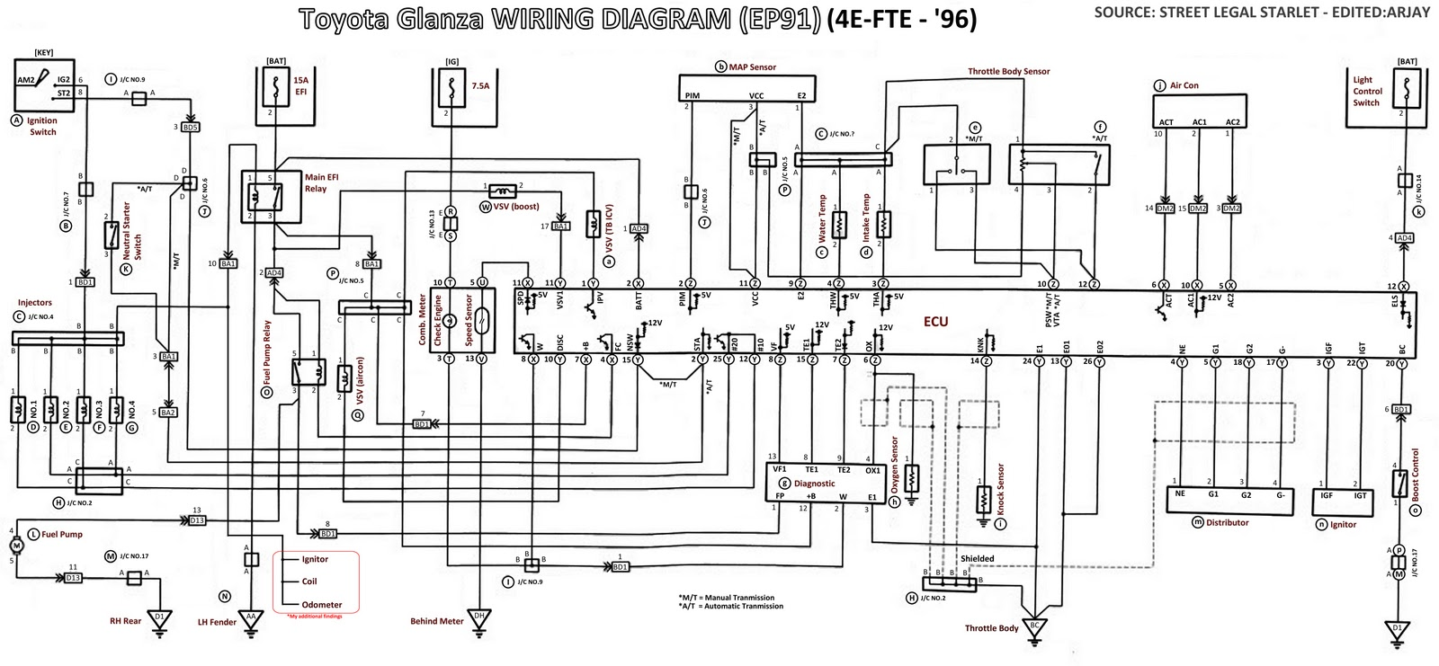 help with monsoon wiring on a toyota glanza ep91 4efte engine, Wiring diagram