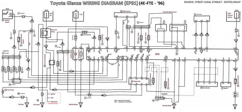 Help With Monsoon Wiring On A Toyota Glanza Ep91 4efte