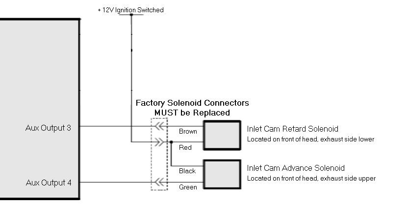 Bmw vanos wiring diagram wiring library insweb bmw vanos solenoid wiring g4 link engine management rh forums linkecu com bmw headlight wiring diagram bmw m50 vanos wiring diagram swarovskicordoba Gallery