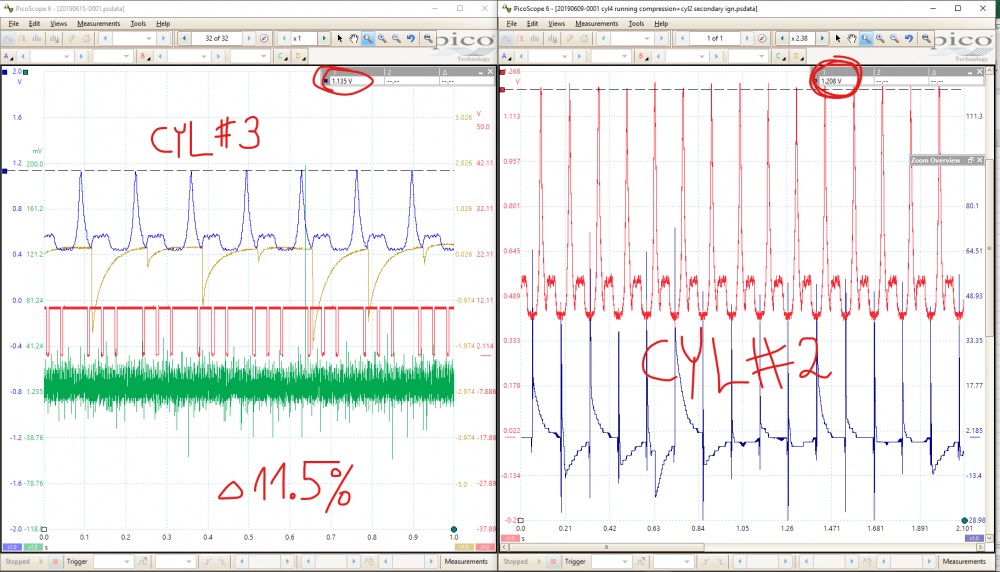 running Cylinder pressure test comparision.png