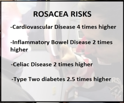 rosacea_cormorbidities.png