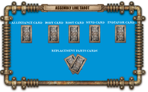 Assembly Line Tarot Frame Overlay.png