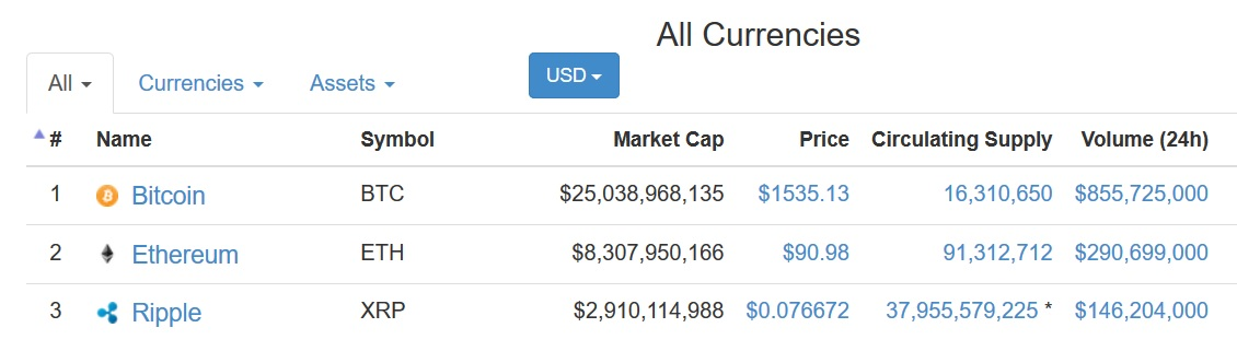 Coin Market Cap Ripple Joelkatz Xrp Price Prediction Xrpchat