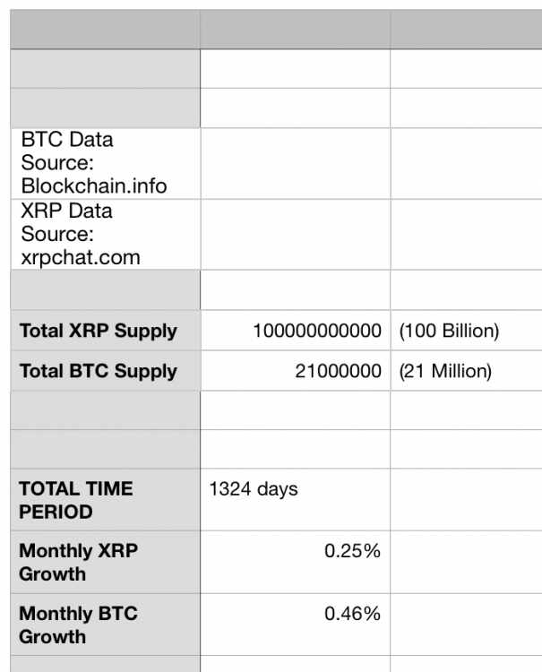 distribution xrpvsbtc 3.png