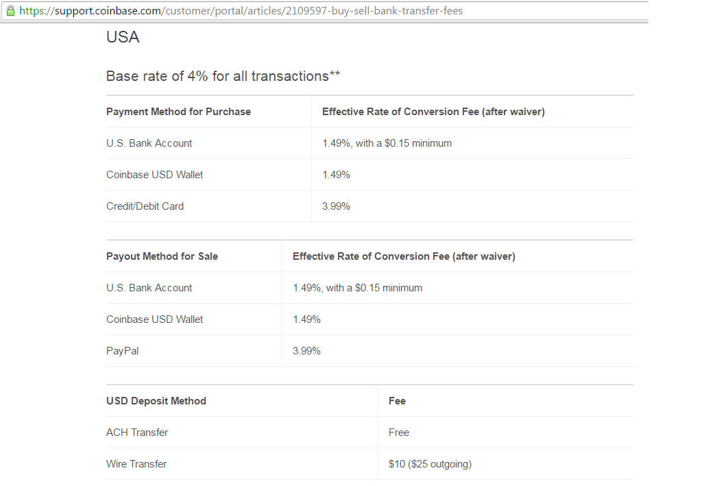 advice on cost of getting funds to bitstamp  direct international wire vs bitcoin purchase with