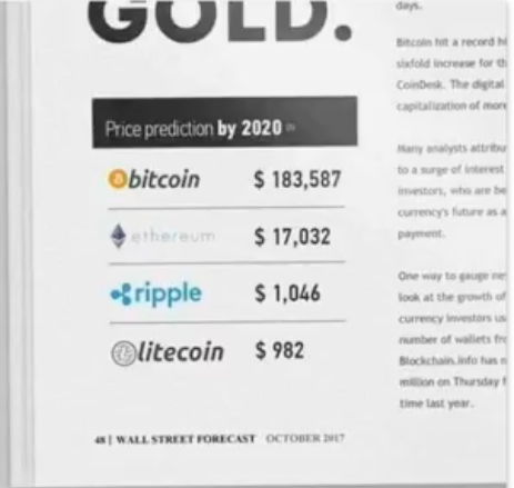 Wall street journal cryptocurrency price prediction
