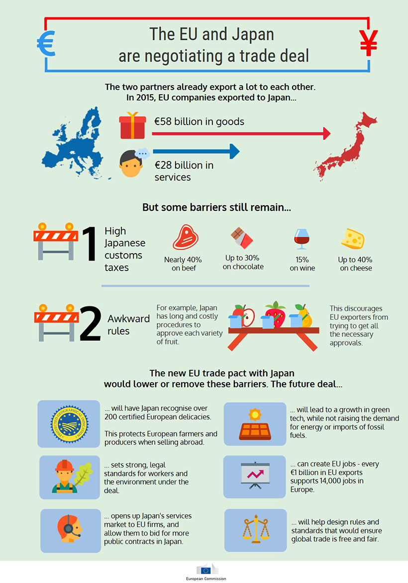 Eu diverging from the west and looks to the east japan off eu japan infographicumbg46fc46a19bee89c5849a4d015e39cec5g platinumwayz