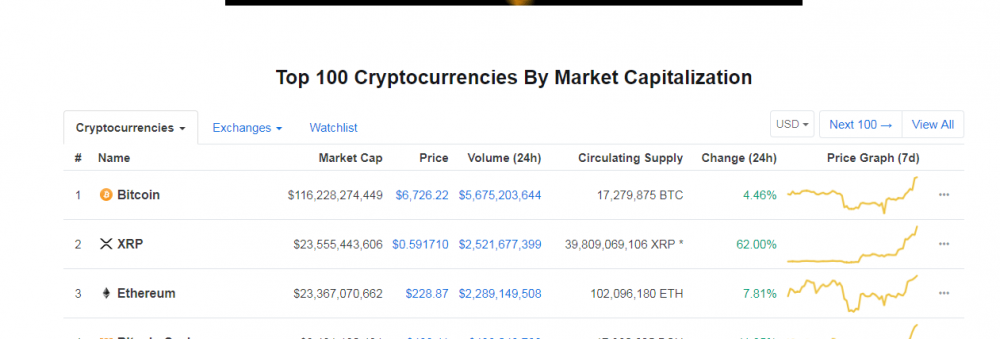 2018-09-21 08_44_34-Cryptocurrency Market Capitalizations _ CoinMarketCap.png