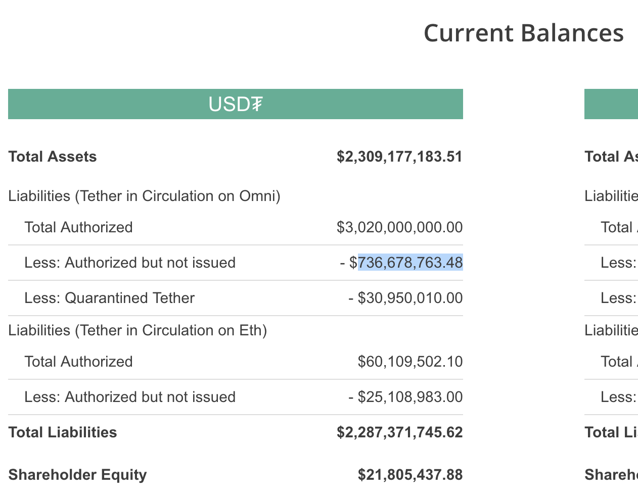 PSA* Tether is putting these XRP exchanges at risk: Bitfinex
