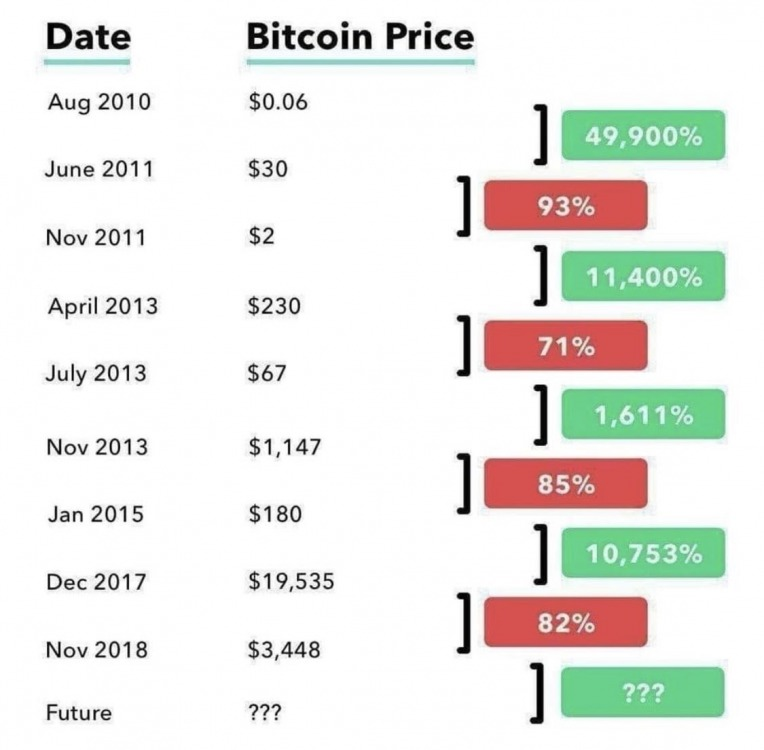 BTC Price Swings.jpeg