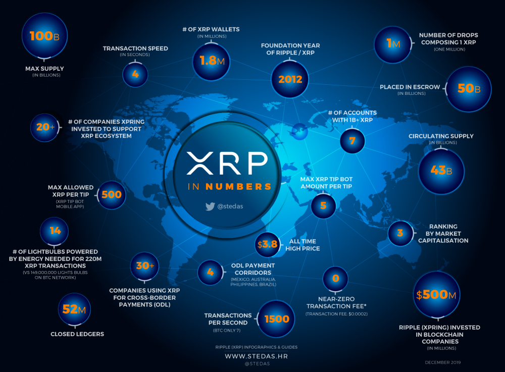 xrp-in-numbers-ripple.png