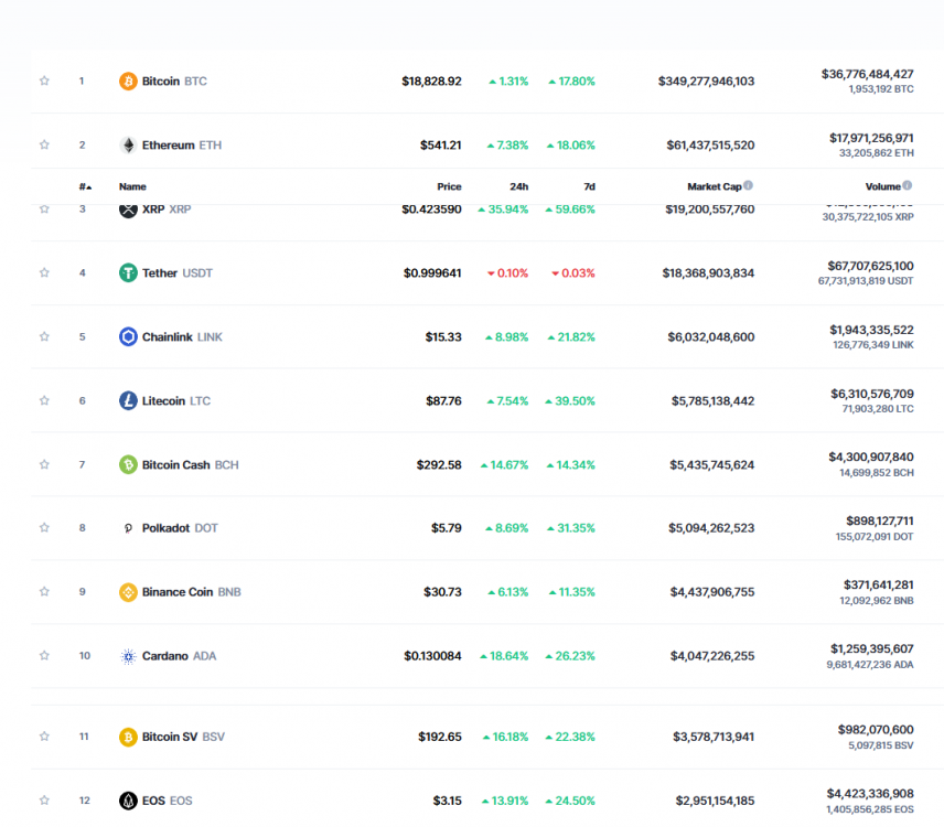 Screenshot_2020-11-21 Cryptocurrency Prices, Charts And Market Capitalizations CoinMarketCap(1).png