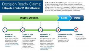 va-benefits-award-letter-how-do-i-get-my-va-benefits-award-letter.jpg
