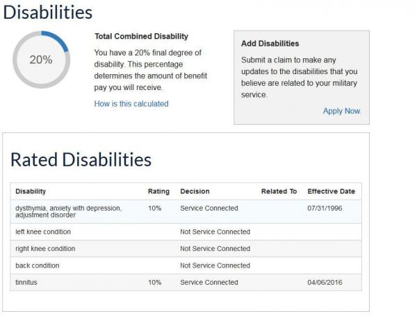 CurrentDisabilitiesAsOf14June2018.jpg