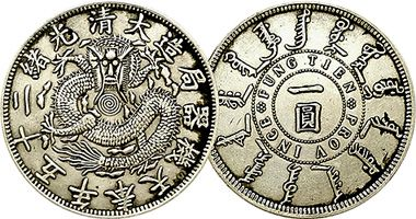 china_fengtien_dollar_1898.jpg