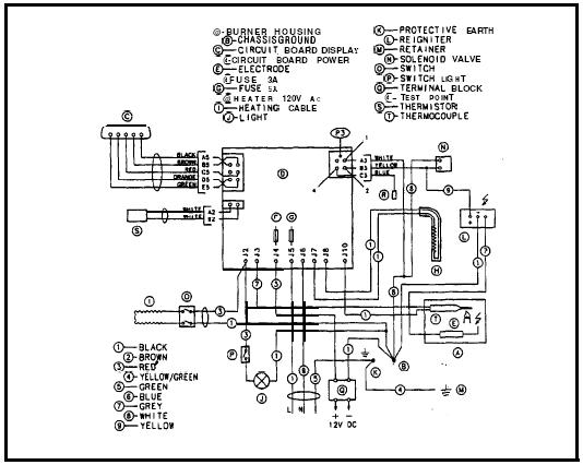 Dometic Refrigerator Wiring Diagram - Wiring Diagram Review