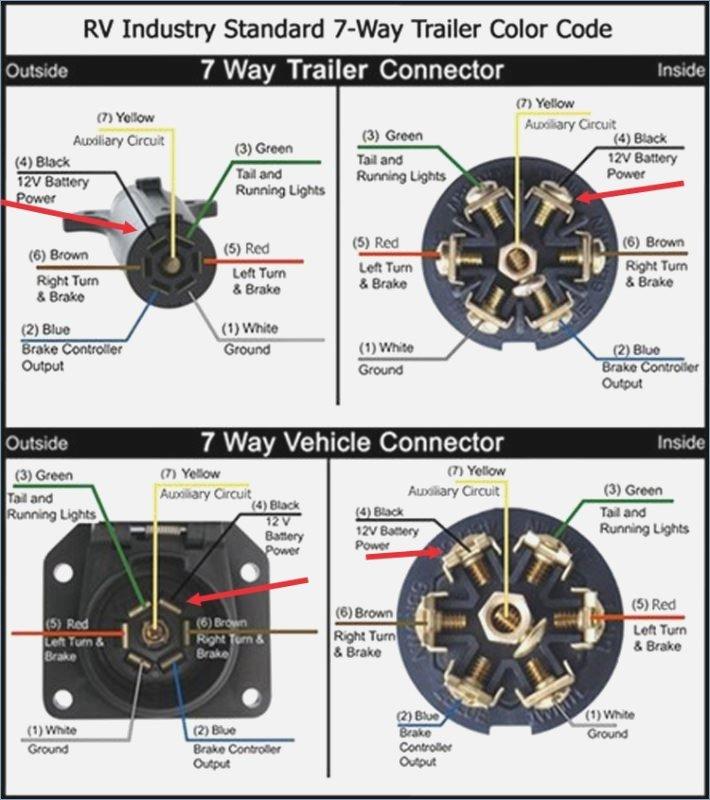 Replacing Trailer Side 7 Way Plug Help, 7 Way Rv Flat Blade Trailer Side Wiring Diagram