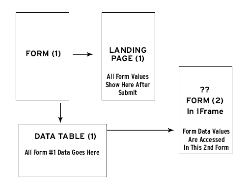 example_wireframe.png.38b615690bc982a7e477226bd7616220.png