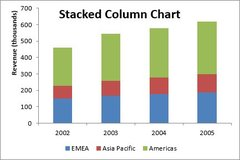 4 Stacked Column chart.jpg