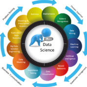 Data Science Analytics