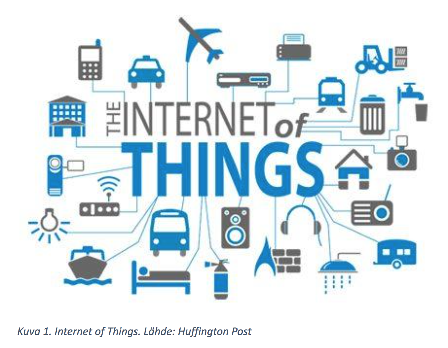 What is IOT concept & how do you relate it with business intelligence & analytics