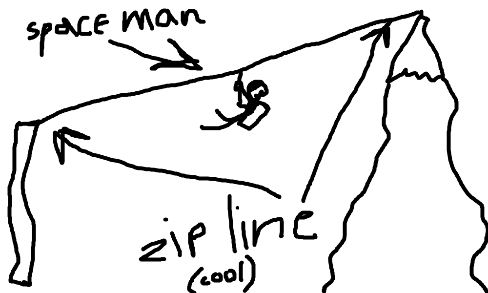 zip lines are cool.png