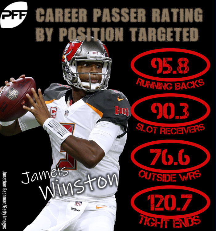 Winston-Passer-Rating1.png