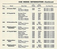 1942 Pontiac Body Data