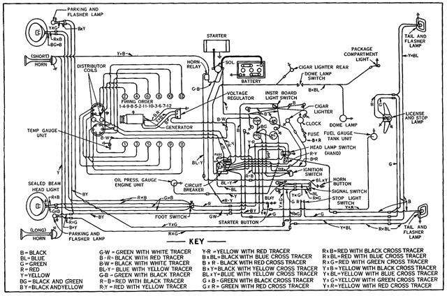 lincoln zephyr wiring diagram 1937 wiring diagrams lincoln   zephyr antique automobile club  1937 wiring diagrams lincoln   zephyr
