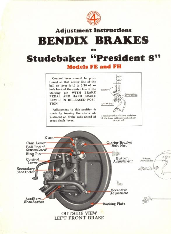 three shoe brakes  pros & cons - Technical - Antique
