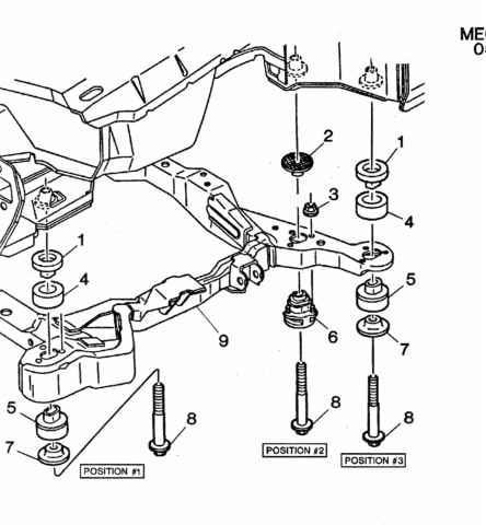 Engine Cradle Bushings