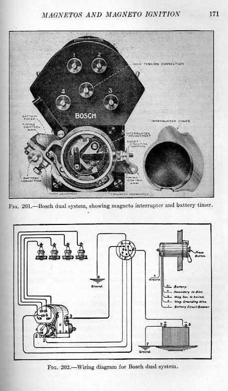Bosch Dual-Coil Question - Horseless Carriages (Pre-1916 ... on vertex magneto wiring diagram, magneto ignition system, magneto charging system diagram,